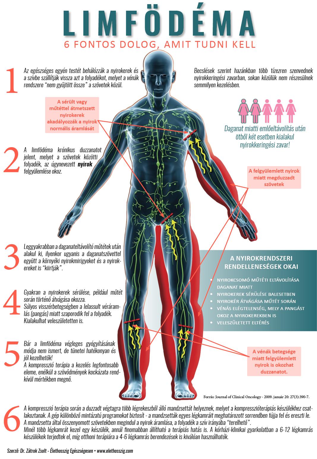 12 biztos jele annak, hogy parazita van a testedben   katerinavendeghaz.hu
