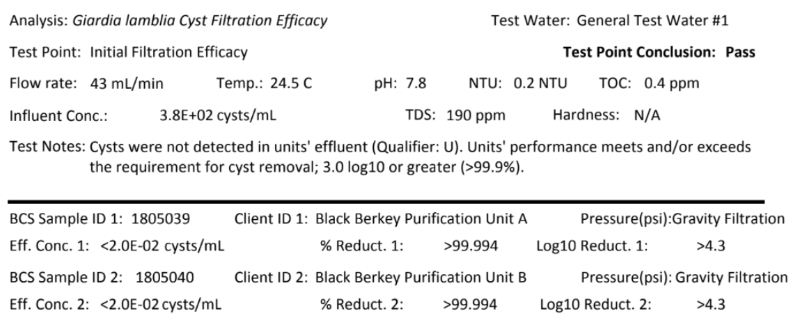 giardia water tank treatment hogyan lehet megszabadulni a férgektől a belekben
