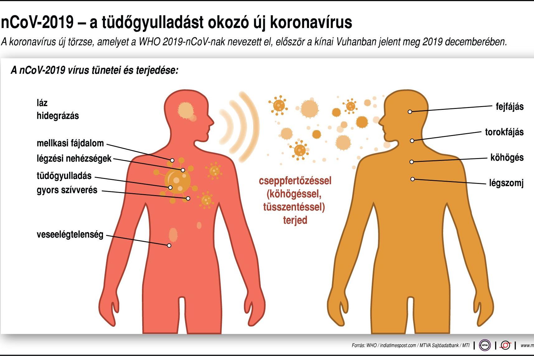 paraziták tünetei uk giardiasis calprotectin