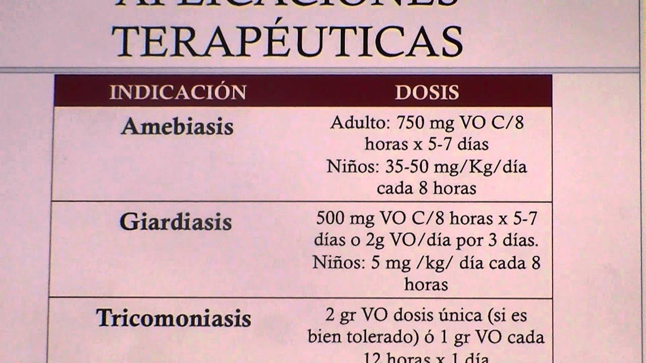 Giardia metronidazol. Metronidazol giardia caes. Celandine giardiasis kezelés