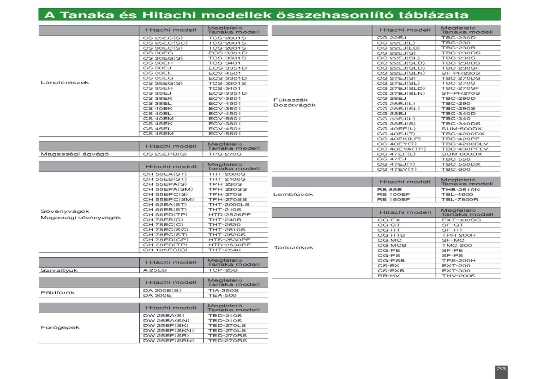 helmint összehasonlító táblázat