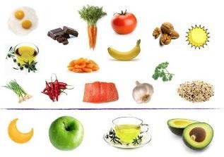 kerek féreg diéta